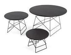 GRIDS-pöydät
